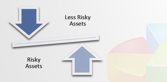 Assetfirst - Tactical Asset Allocation